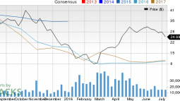Why SM Energy (SM) Stock Might be a Great Pick