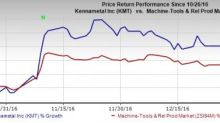 Kennametal Inc. Upped to Strong Buy on Bright Prospects