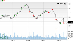 GNC Holdings (GNC) Q2 Earnings: Will the Stock Disappoint?