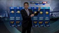Kyle`s Work Week Weather Report