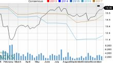 Earnings Estimates Moving Higher for PennyMac Mortgage (PMT): Time to Buy?