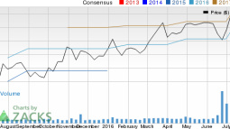 Is Southern First Bancshares an Incredible Momentum Stock? 3 Reasons Why SFST Will Be Tough to Beat