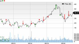 What's in the Cards for Fortinet (FTNT) in Q2 Earnings?