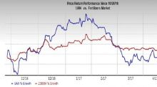 Can CVR Partners (UAN) Spring a Surprise in Q1 Earnings?