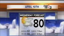 Wednesday's Forecast: Warm, muggy before evening showers