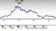 Can the Value Investors Consider Kindred (KND) As a Great Pick?