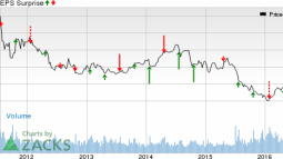 Is Allegheny (ATI) Poised for a Beat this Earnings Season?
