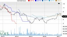 Why Is McDermott (MDR) Down 19.1% Since the Last Earnings Report?