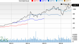 Middleby (MIDD) Upgraded to Buy on Strong Growth Drivers