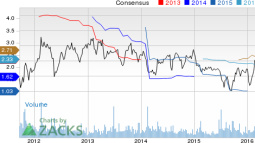 Is Itron (ITRI) an Incredible Growth Stock? 3 Reasons Why It Will Be Tough to Beat