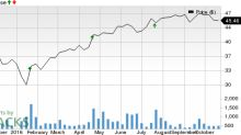 What to Expect When Plexus (PLXS) Reports Earnings in Q4?
