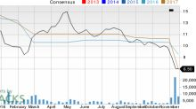 What Makes Kindred Healthcare (KND) a Strong Sell?