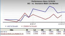 Why You Should Retain American International (AIG) Stock