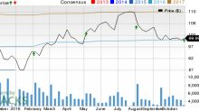 Fiserv (FISV) Q3 Earnings Top Estimates But Revenues Falter