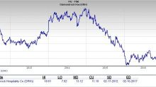 Does DiamondRock Portend a Good Value Buying Opportunity?