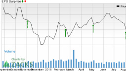 Can Gulfport (GPOR) Keep the Earnings Streak Alive This Quarter?