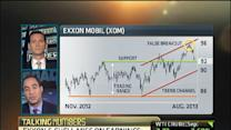 Should you buy either ExxonMobil or Royal Dutch Shell?
