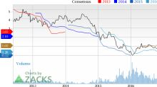 Freeport-McMoran (FCX) Down 11.9% Since Earnings Report: Can It Rebound?