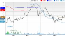 Baker Hughes (BHI) Down 4.3% Since Earnings Report: Can It Rebound?
