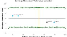 PS Business Parks, Inc. breached its 50 day moving average in a Bearish Manner : PSB-US : January 30, 2017