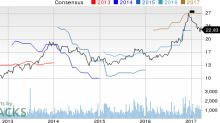 Why Is Navigant (NCI) Down 2.1% Since the Last Earnings Report?