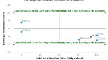 MCAN Mortgage Corp. breached its 50 day moving average in a Bearish Manner : MKP-CA : March 20, 2017