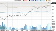 Is Essent Group (ESNT) a Great Growth Stock?