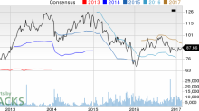 Kansas City Southern (KSU) Up 2.8% Since Earnings Report: Can It Continue?