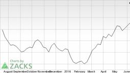 3 Reasons Why Government Properties Income Trust (GOV) is a Great Momentum Stock