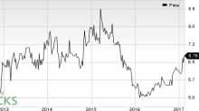 JMP Group (JMP) Looks Good: Stock Adds 5.1% in Session