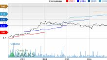 Top Ranked Growth Stocks to Buy for May 15th