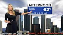 Evelyn Taft's Weather Forecast (March 2)