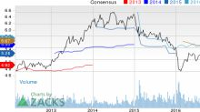 American Express (AXP) Up 3.9% Since Earnings Report: Can It Continue?