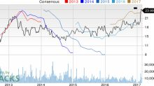 Top Ranked Growth Stocks to Buy for February 24th