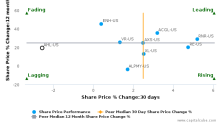 Aspen Insurance Holdings Ltd. breached its 50 day moving average in a Bearish Manner : AHL-US : March 7, 2017