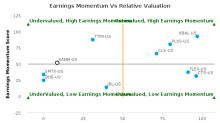 Sanmina Corp. breached its 50 day moving average in a Bearish Manner : SANM-US : October 14, 2016