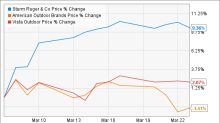 Why Is Sturm, Ruger & Company Stock Surging?