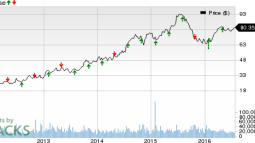 HCA Holdings (HCA) Q2 Earnings: Uncertainty in the Cards?