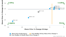 Mercury General Corp. breached its 50 day moving average in a Bearish Manner : MCY-US : May 2, 2017