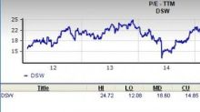 Can DSW Inc. Be a Solid Choice for Value Investors?