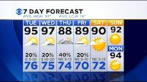 Larry Mowry's Afternoon Forecast