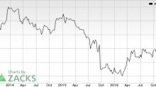 Pioneer Power Solutions (PPSI) Jumps: Stock Rises 6.7%