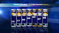 Weather: Temperatures continue to heat up
