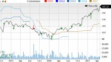 Parker-Hannifin (PH) Q3 Earnings Beat: Sales Jump, View Up