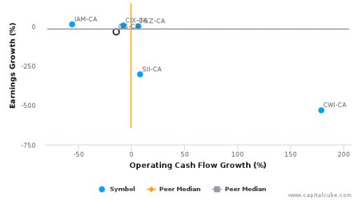 Gluskin Sheff + Associates, Inc. :GS-CA: Earnings Analysis: 2016 By the Numbers : September 23, 2016