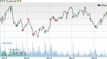 F5 Networks (FFIV) to Report Q4 Earnings: Will it Surprise?