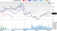 Why Is WPX Energy (WPX) Down 9.7% Since the Last Earnings Report?