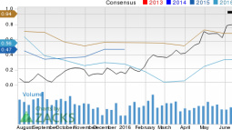 Increased Earnings Estimates Seen for Agnico Eagle Mines (AEM): Can It Move Higher?