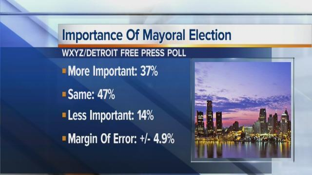 Exclusive Mood of Detroit Poll Results