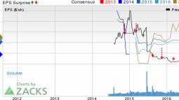 Adverum (ADVM) Reports Narrower-than-Expected Q2 Loss